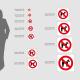 Cartello Plex: vietato accesso ai cani monofacciale