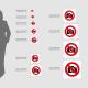 Cartello Plex: vietato scattare fotografie monofacciale