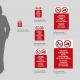 Cartello Vietato mangiare,bere o fumare in quest'area: misure plexiglass