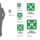 Cartello Punto di ritrovo: misure adesivo / alluminio