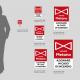 Cartello Plex: Azionare valvola metano in caso di incendio