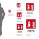 Cartello Estintore carrellato antincendio: misure adesivo / alluminio