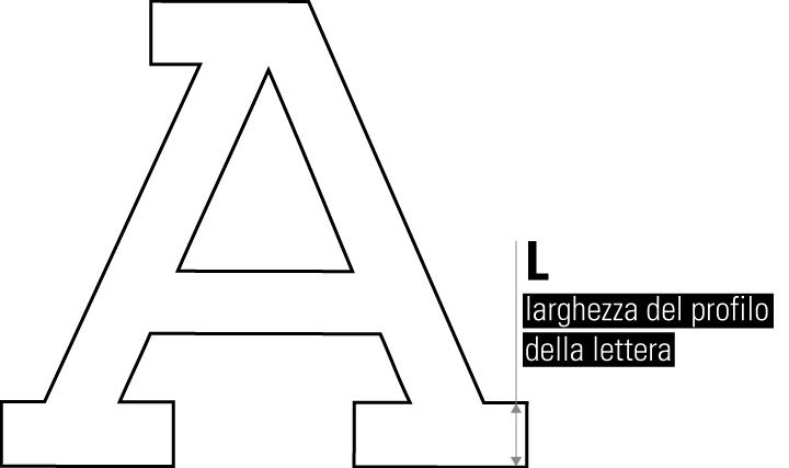 lettere misure