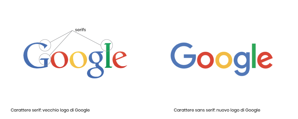 Serif vs sans serif - logo Rebranding Google